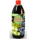 Добриво Для Винограду